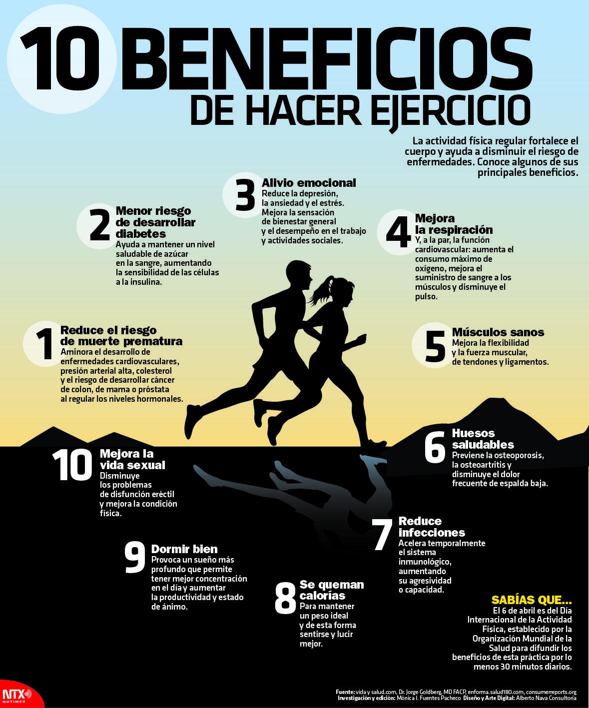 Photo of 10 Beneficios para la salud de sus actividades favoritas
