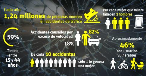 Photo of 9 peores errores de Salud Las mujeres representan