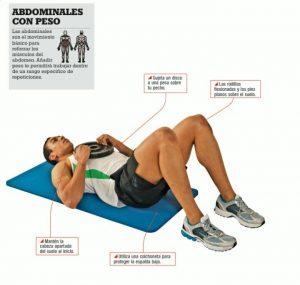 Añade el ejercicio V-Sit Ab a tu rutina de entrenamiento básico