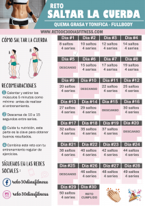 Comenzar un programa de ejercicios cuando se tiene un peso extra que perder