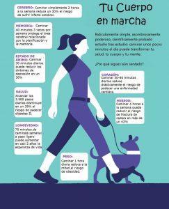 Cómo dar un poderoso paso al andar