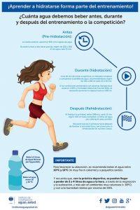 Consejos de hidratación para antes, durante y después de sus carreras