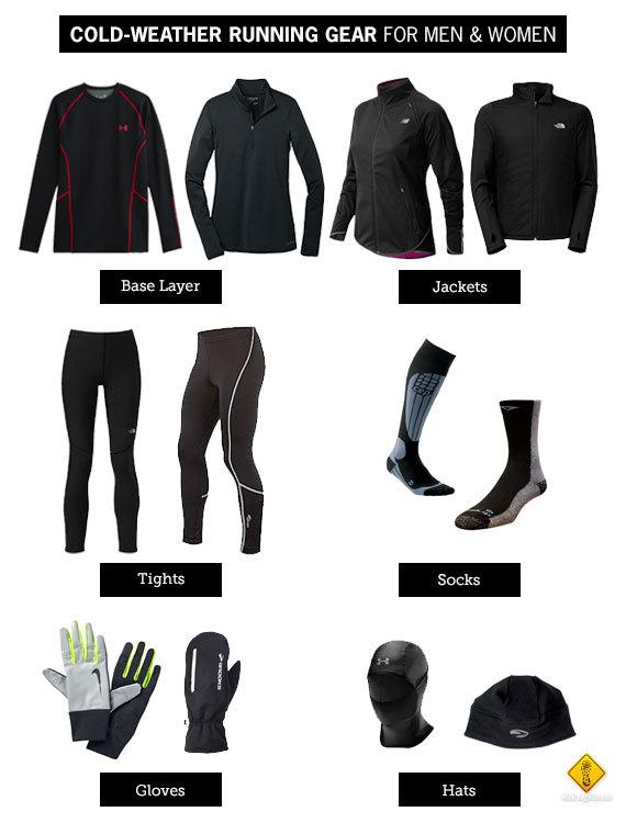 Photo of Consejos para comprar ropa y equipo para mantenerte caliente en las carreras de invierno