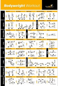 Ejercicios de peso corporal y entrenamientos