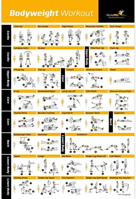 Photo of Ejercicios de peso corporal y entrenamientos