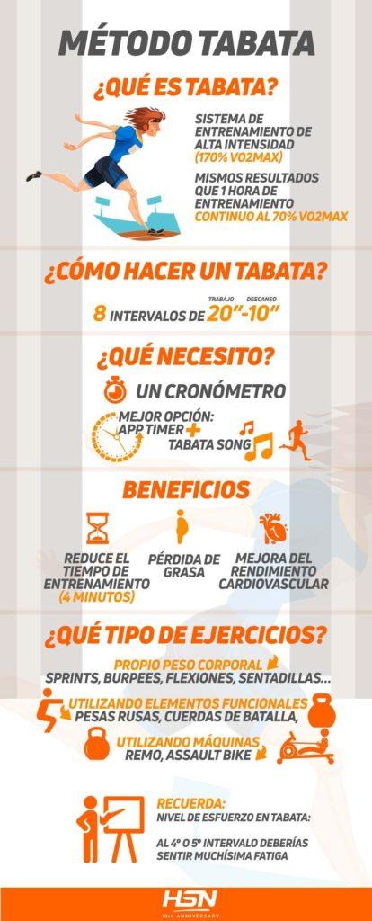 Photo of Entrenamiento de Tabata y cómo funciona