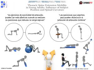 La torsión espinal supina dorsal puede ayudar a mejorar la movilidad de la espalda