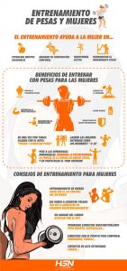 Por qué las mujeres con objetivos de pérdida de peso deben hacer entrenamiento de fuerza