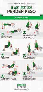 Por qué los ejercicios de acondicionamiento físico funcional deben ser parte de un plan de pérdida de peso