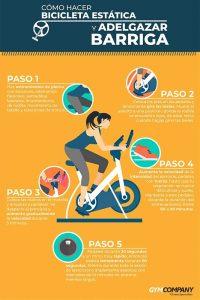 ¿Qué tan lejos y rápido debes ir en tu bicicleta para perder peso?