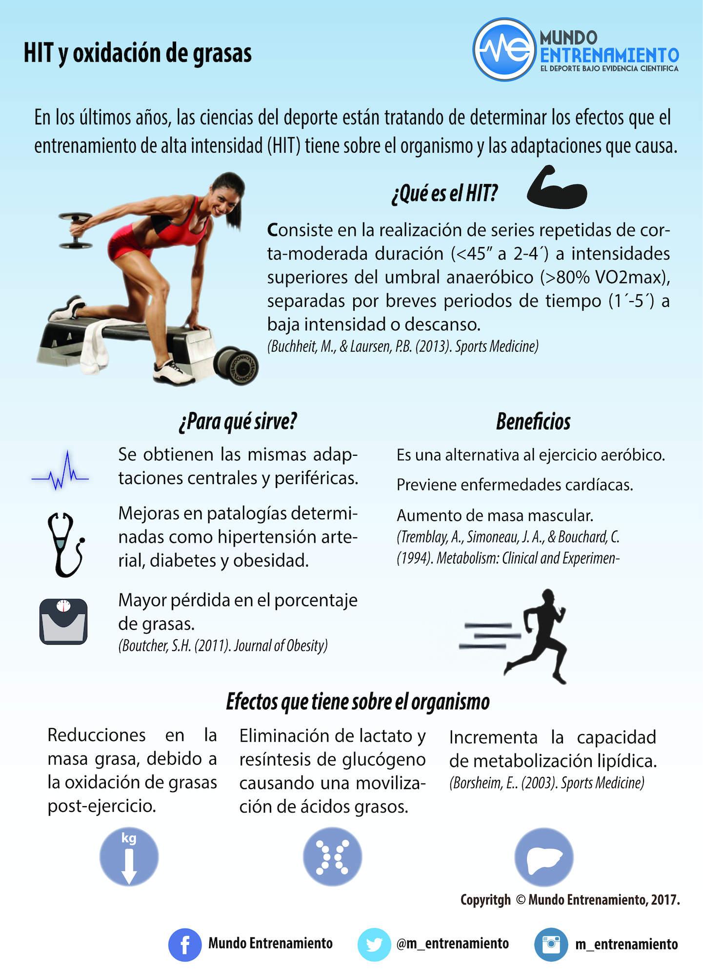 Photo of Quemar calorías con este entrenamiento de 64 minutos de HIIT