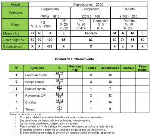 Un programa general de entrenamiento con pesas para el balonmano