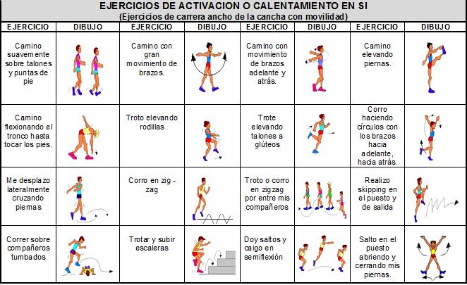Photo of Una visión general de los ejercicios de Ab