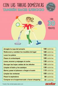 Usar un ejercicio de limpieza de la casa para quemar más calorías haciendo las tareas