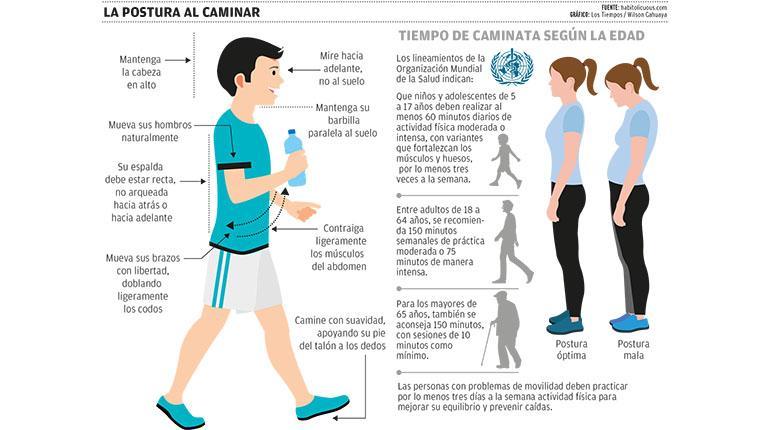 Photo of Caminar a paso ligero mantiene su colon saludable