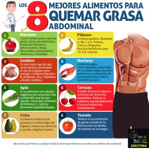Cómo comer grasa saludable proporciona beneficios para la pérdida de peso