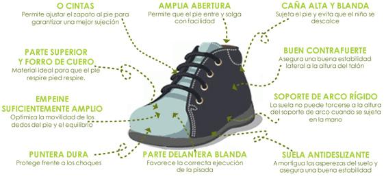 Photo of Cómo elegir el nuevo equilibrio correcto Zapatos para caminar