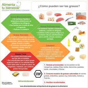 ¿Cómo funciona la dieta de reajuste del cuerpo?