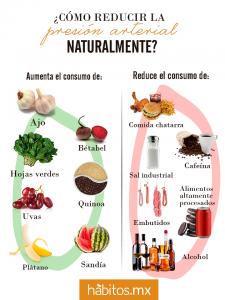 Cómo reducir la presión arterial con dieta y ejercicio