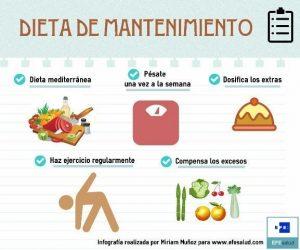 Cómo seguir la dieta del poder de las proteínas