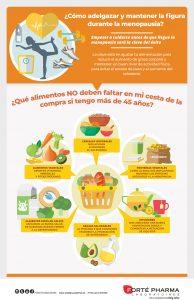 Consejos para el control de peso durante la menopausia