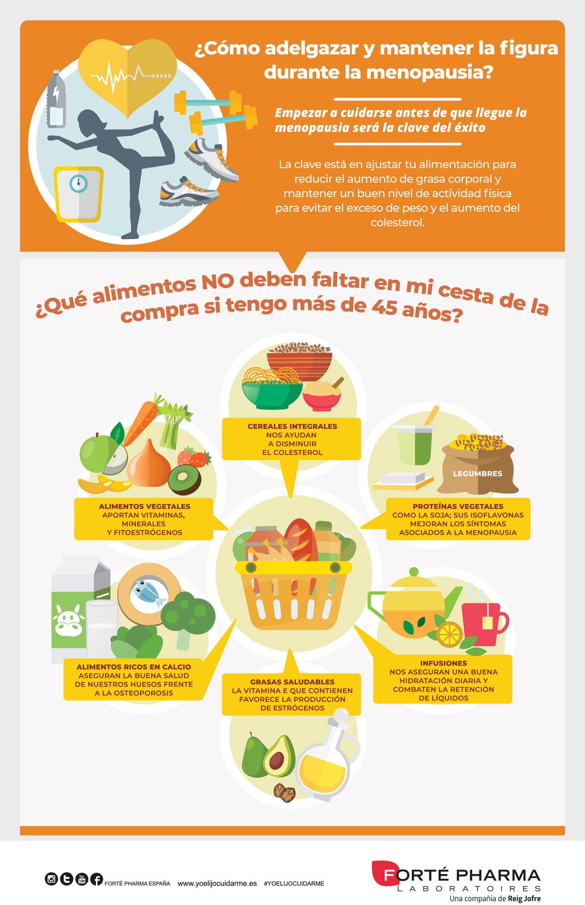 Photo of Consejos para el control de peso durante la menopausia
