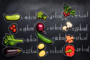Lo que necesita saber sobre las calorías