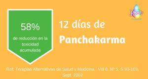 Panchakarma, el método de limpieza ayurvédico