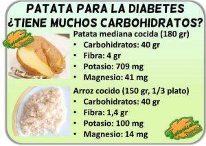 Por qué las patatas aumentan el nivel de azúcar en la sangre más que el azúcar real