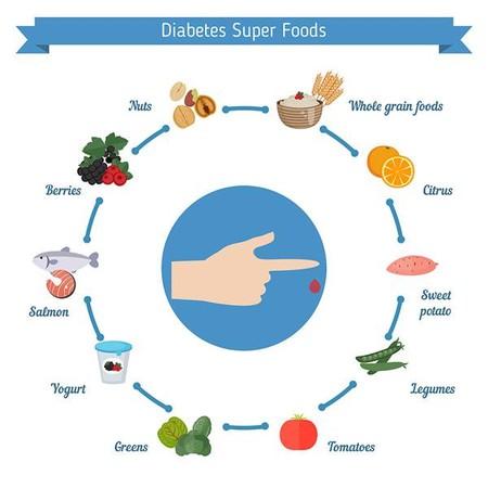 Photo of Por qué los alimentos de baja glicemia podrían no funcionar para la pérdida de peso