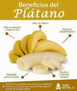 Posibles beneficios y usos del banano