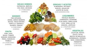 Proteínas complementarias para las dietas vegetarianas y veganas
