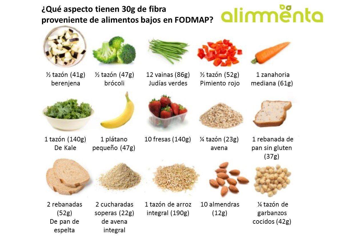 Photo of ¿Qué es la dieta baja en FODMAP?