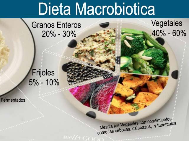 Photo of ¿Qué es la dieta macrobiótica?