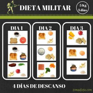 ¿Qué es la dieta militar de 3 días?
