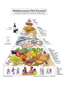 Qué esperar de la dieta mediterránea