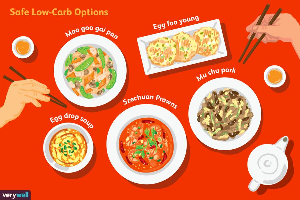 Photo of Una guía para comer bajo en carbohidratos en un restaurante chino